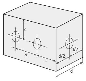 Схема подбора дюбелей и шурупов