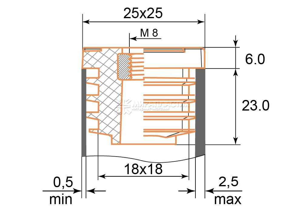 чертеж заглушки 25х25 с гайкой М 8