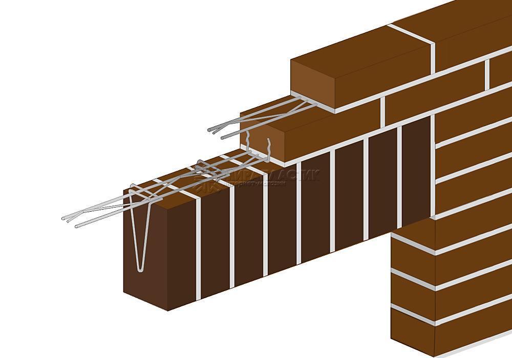 Вертикальная перемычка для кирпича толщиной 85-120 мм